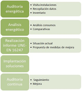 Auditoria_Small